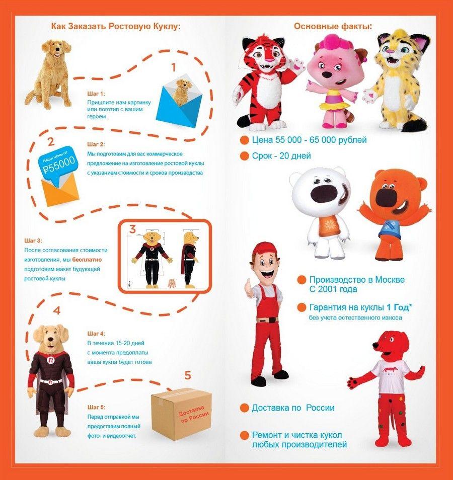 Как заказать изготовление (пошив) ростовой куклы на заказ